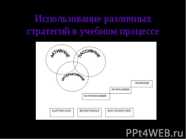 Использование различных стратегий в учебном процессе