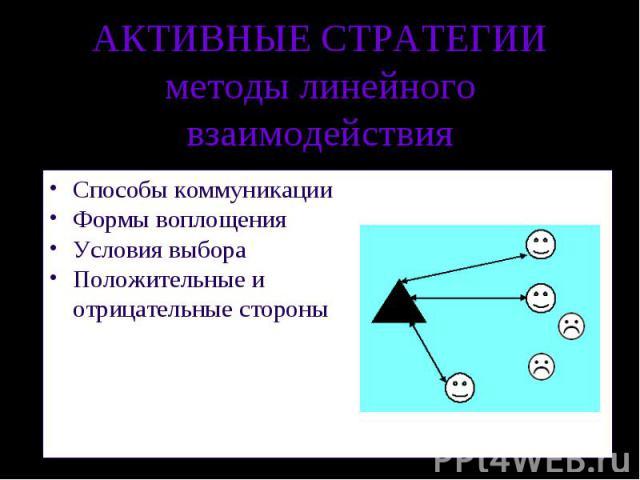 АКТИВНЫЕ СТРАТЕГИИметоды линейного взаимодействия Способы коммуникацииФормы воплощенияУсловия выбораПоложительные и отрицательные стороны