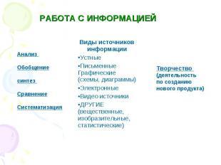 РАБОТА С ИНФОРМАЦИЕЙ Анализ Обобщениесинтез СравнениеСистематизация Творчество (
