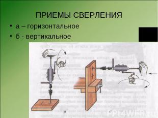 ПРИЕМЫ СВЕРЛЕНИЯ а – горизонтальноеб - вертикальное