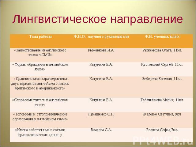 Лингвистическое направление