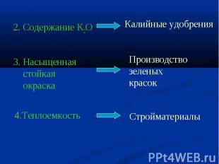2. Содержание K2O Очистка почвы от тяжелых металлов, радиоактивныхэлементов4.Теп