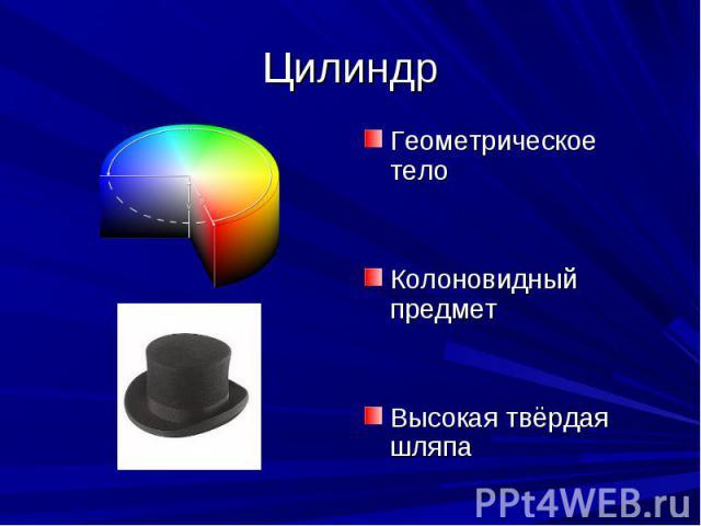 Цилиндр Геометрическое телоКолоновидный предметВысокая твёрдая шляпа