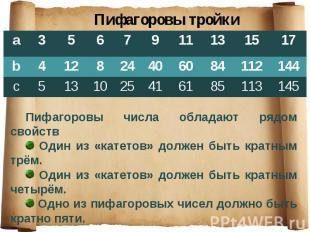 Пифагоровы тройки Пифагоровы числа обладают рядом свойств Один из «катетов» долж