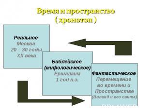 Время и пространство( хронотоп ) Реальное Москва 20 – 30 годыХХ векаБиблейское (