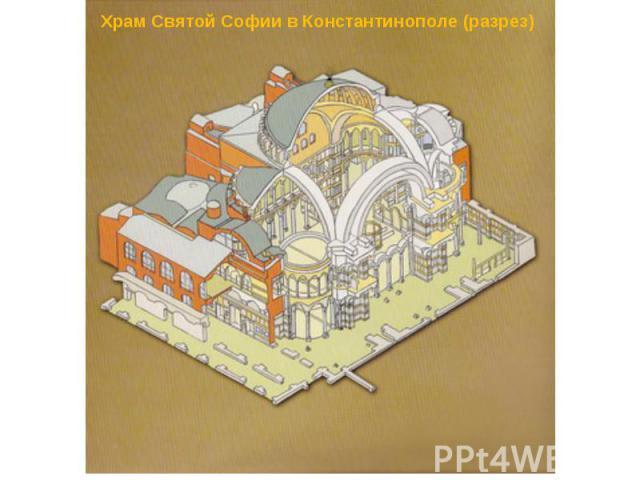 Храм Святой Софии в Константинополе (разрез)