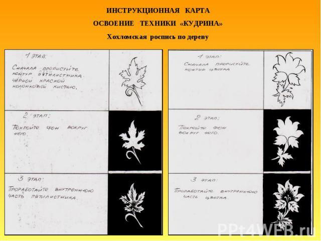 ИНСТРУКЦИОННАЯ КАРТАОСВОЕНИЕ ТЕХНИКИ «КУДРИНА»Хохломская роспись по дереву