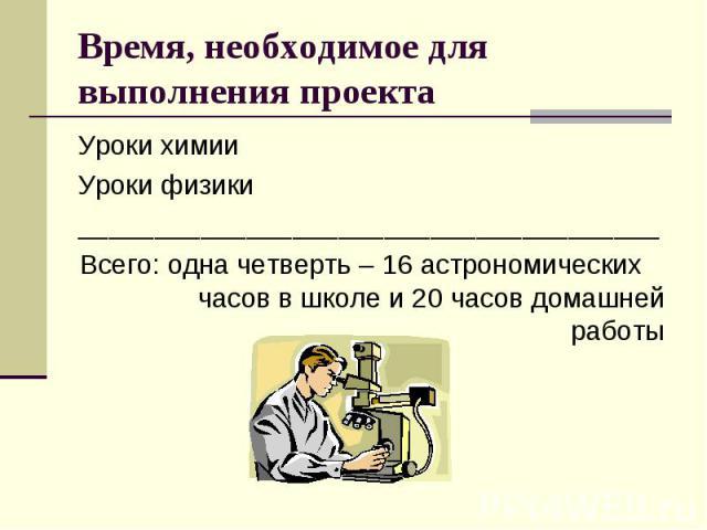 Время, необходимое для выполнения проекта Уроки химииУроки физики______________________________________Всего: одна четверть – 16 астрономических часов в школе и 20 часов домашней работы
