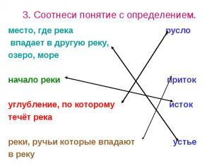 3. Соотнеси понятие с определением. место, где река русло впадает в другую реку,