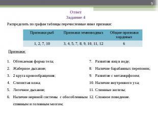 Ответ Задание 4Распределить по графам таблицы перечисленные ниже признаки:Обтека