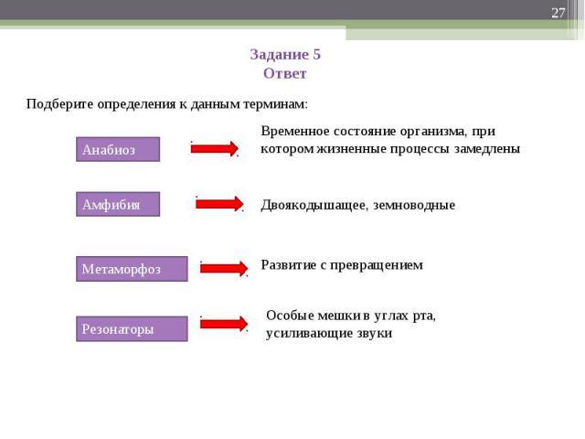 Задание 5 Ответ Подберите определения к данным терминам:
