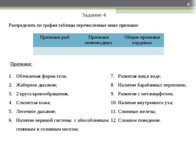 Задание 4Распределить по графам таблицы перечисленные ниже признаки:Обтекаемая форма тела;Жаберное дыхание;2 круга кровообращения;Слизистая кожа;Легочное дыхание;Наличие нервной системы с обособленным спинным и головным мозгом;Развития яиц в воде;На…