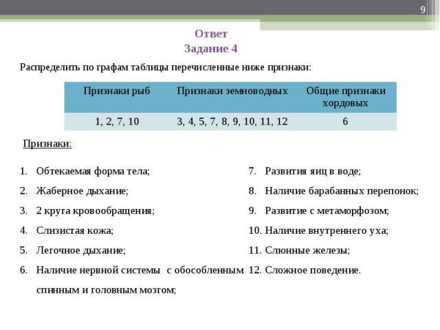 Ответ Задание 4Распределить по графам таблицы перечисленные ниже признаки:Обтекаемая форма тела;Жаберное дыхание;2 круга кровообращения;Слизистая кожа;Легочное дыхание;Наличие нервной системы с обособленным спинным и головным мозгом;Развития яиц в в…