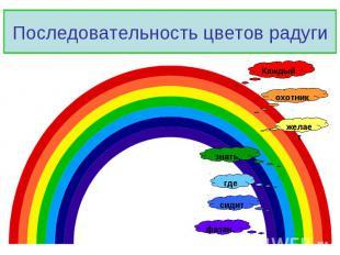 Последовательность цветов радуги