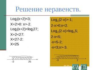 Решение неравенств. Log3(x+2)0: x>-2.Log3(x+2)