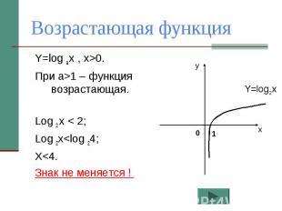 Возрастающая функция Y=log a x , x>0.При а>1 – функция возрастающая.Log 2 x < 2;