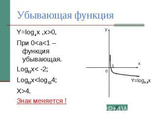 Убывающая функция Y=log a x ,x>0,При 0