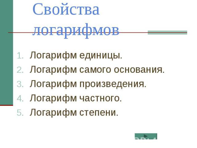 Свойства логарифмов Логарифм единицы.Логарифм самого основания.Логарифм произведения.Логарифм частного.Логарифм степени.