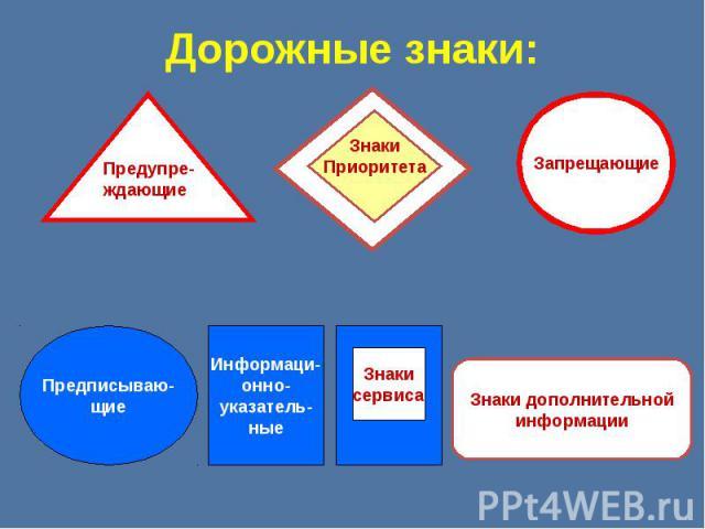 Дорожные знаки: