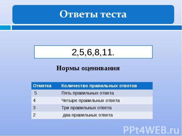Ответы теста 2,5,6,8,11.Нормы оценивания