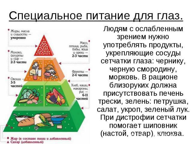 Специальное питание для глаз. Людям с ослабленным зрением нужно употреблять продукты, укрепляющие сосуды сетчатки глаза: чернику, черную смородину, морковь. В рационе близоруких должна присутствовать печень трески, зелень: петрушка, салат, укроп, зе…