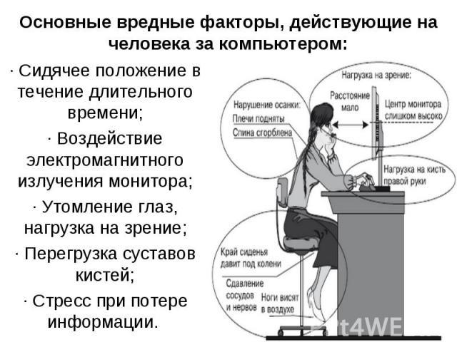 Основные вредные факторы, действующие на человека за компьютером: · Сидячее положение в течение длительного времени;· Воздействие электромагнитного излучения монитора;· Утомление глаз, нагрузка на зрение;· Перегрузка суставов кистей;· Стресс при пот…