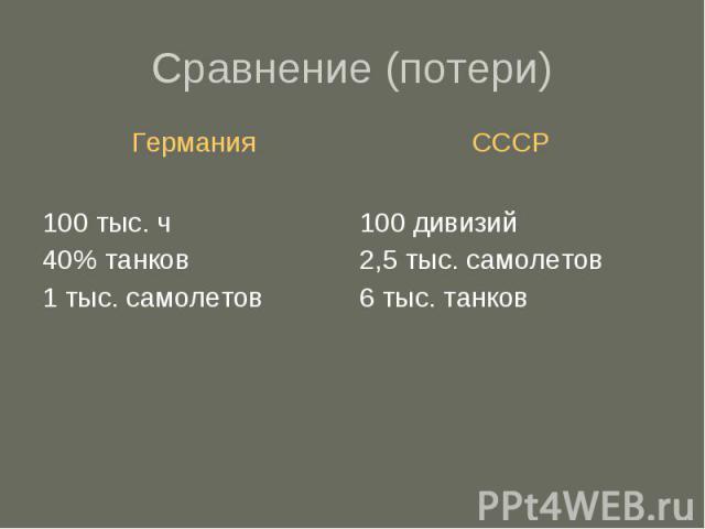 Сравнение (потери)