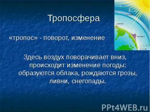 Тропосфера «тропос» - поворот, изменениеЗдесь воздух поворачивает вниз, происход