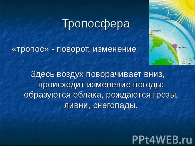 Тропосфера «тропос» - поворот, изменениеЗдесь воздух поворачивает вниз, происходит изменение погоды: образуются облака, рождаются грозы, ливни, снегопады.
