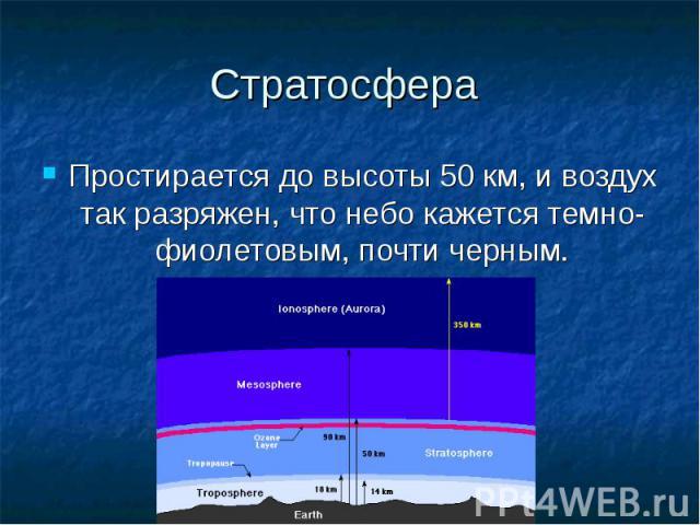 Стратосфера Простирается до высоты 50 км, и воздух так разряжен, что небо кажется темно-фиолетовым, почти черным.