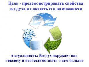 Цель - продемонстрировать свойства воздуха и показать его возможности Актуальнос