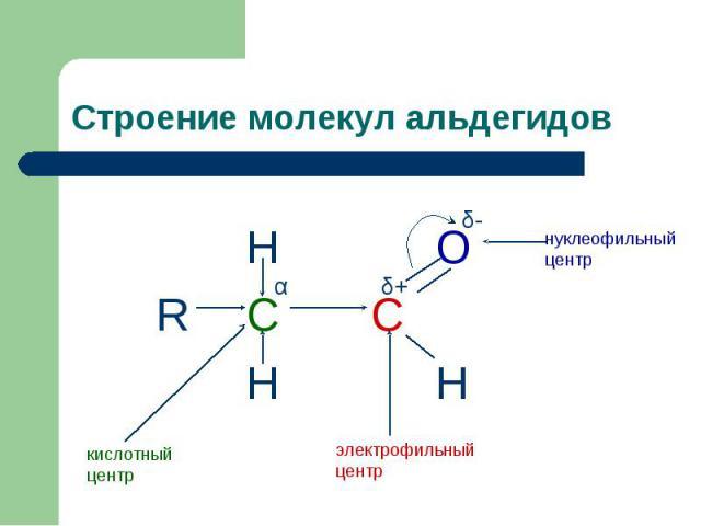 Строение молекул альдегидов