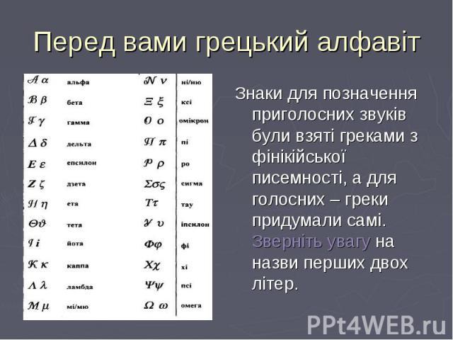 Знаки для позначення приголосних звуків були взяті греками з фінікійської писемності, а для голосних – греки придумали самі. Зверніть увагу на назви перших двох літер. Знаки для позначення приголосних звуків були взяті греками з фінікійської писемно…
