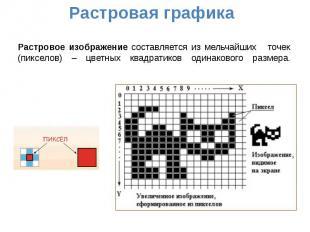 Растровое изображение составляется из мельчайших точек (пикселов) – цветных квад