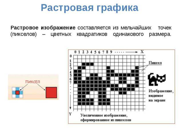 Растровое изображение составляется из мельчайших точек (пикселов) – цветных квадратиков одинакового размера.
