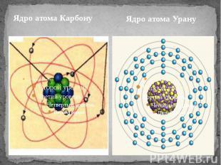 Ядро атома Карбону Ядро атома Карбону