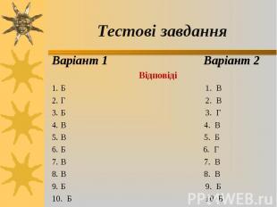 Варіант 1 Варіант 2 Варіант 1 Варіант 2 Відповіді 1. Б 1. В 2. Г 2. В 3. Б 3. Г