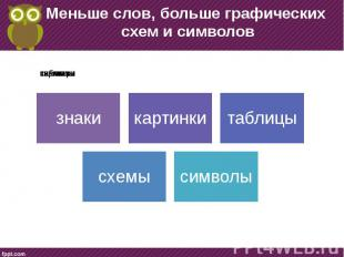 Меньше слов, больше графических схем и символов