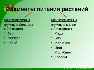 Элементы питания растенийМакроэлементы(нужны в большом количестве)АзотФосфорКали