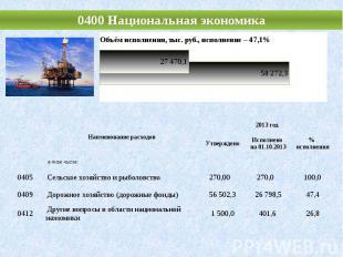 0400 Национальная экономика