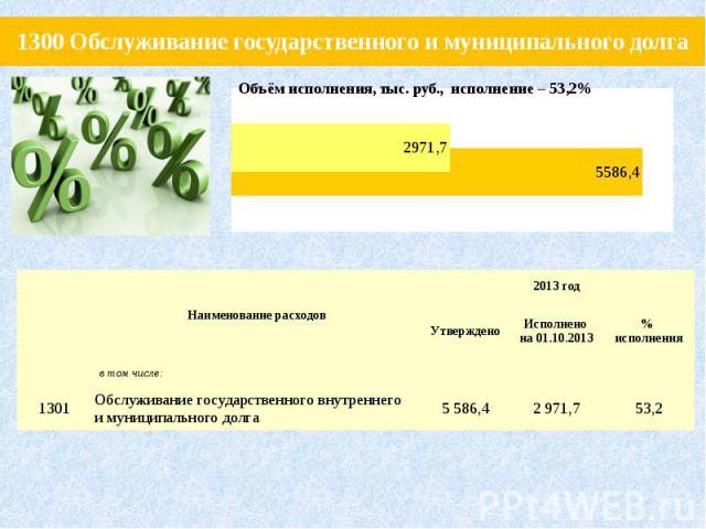 1300 Обслуживание государственного и муниципального долга