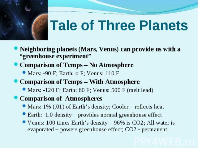 "Neighboring planets (Mars, Venus) can provide us with a ""greenhouse experiment""Neighboring planets (Mars, Venus) can provide us with a ""greenhouse experiment""Comparison of Temps – No AtmosphereMars: -90 F; Earth: o F; Venus: 110 FComparison of Temps…"