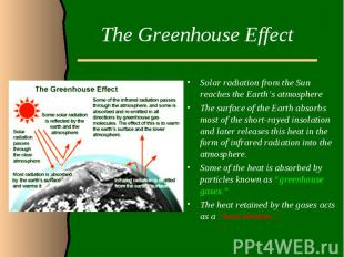 The Greenhouse EffectSolar radiation from the Sun reaches the Earth's atmosphere
