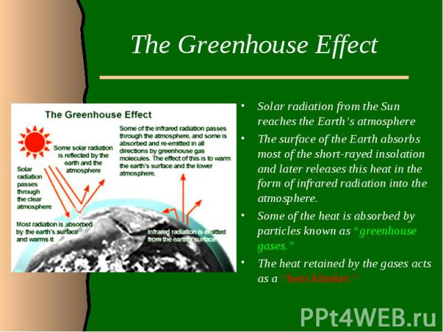 The Greenhouse EffectSolar radiation from the Sun reaches the Earth's atmosphereThe surface of the Earth absorbs most of the short-rayed insolation and later releases this heat in the form of infrared radiation into the atmosphere.Some of the heat i…
