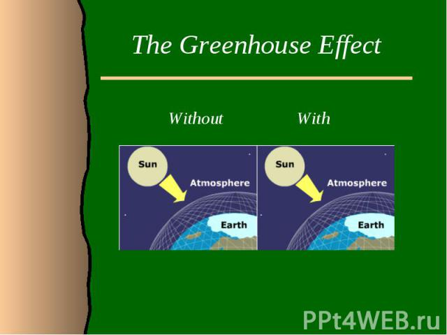 The Greenhouse EffectWithout With