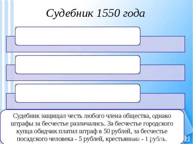 Судебник 1550 года