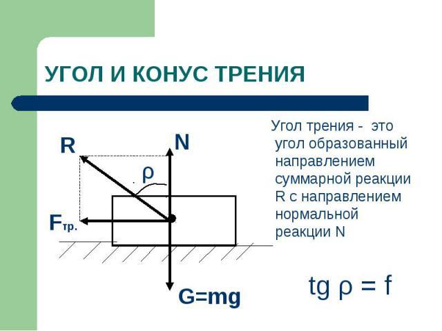 Угол трения - это угол образованный направлением суммарной реакции R с направлением нормальной реакции N tg ρ = f