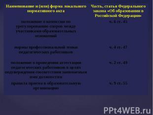 положение о комиссии по урегулированию споров между участниками образовательных