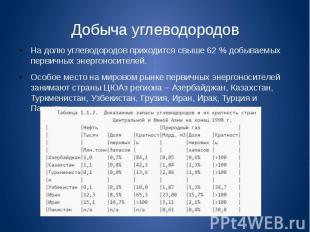 Добыча углеводородов На долю углеводородов приходится свыше 62 % добываемых перв