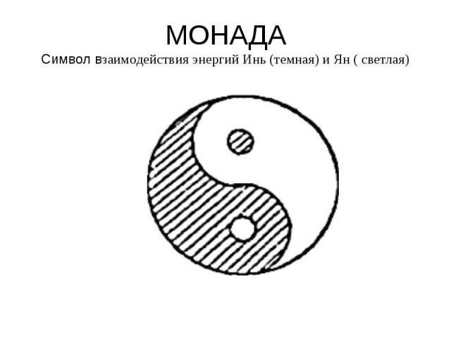 МОНАДА Символ взаимодействия энергий Инь (темная) и Ян ( светлая)